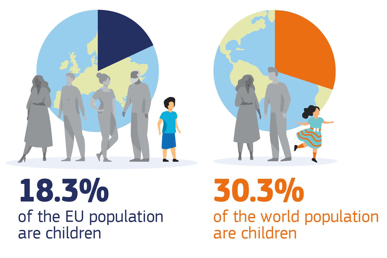 2021.03. Data on Children